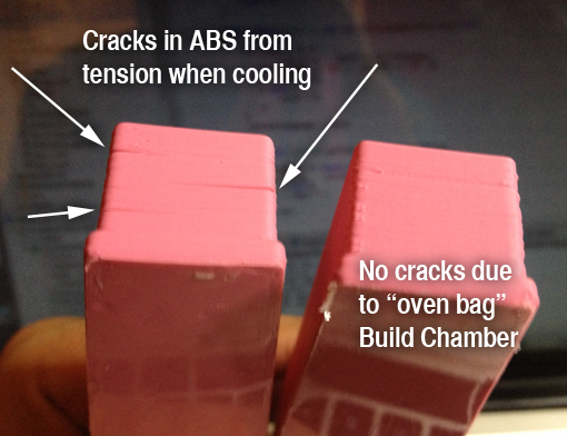 Heated Build Chamber solves ABS cracking in 3D printing